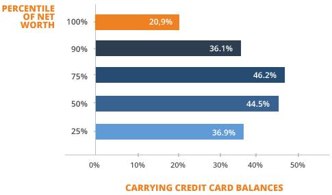 charts credit